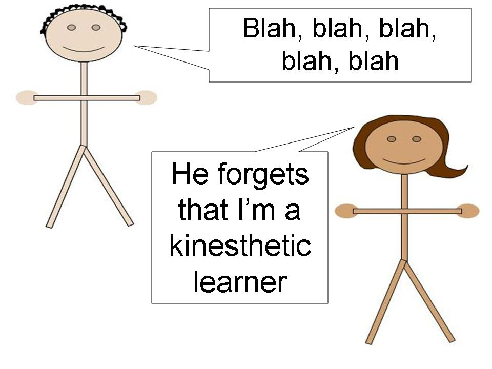 how to know if you are a visual learner