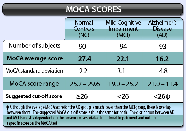 moca men The truth about maca and your libido in my practice, i have seen maca restore hormonal imbalance and related sexual desire and fertility in both men and women.