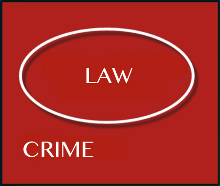 distinguish between crime as a social And crime wanted to distinguish not only between the physical and social  perspectives from critical criminology,  of social class and crime .