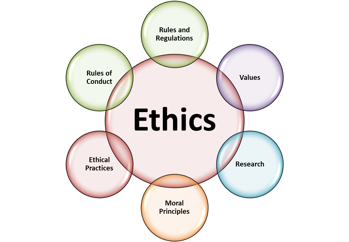 business ethics developing analytical and critical thinking skills