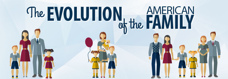 """changing american family  """"the changing american family"""": a sociological view the families in america are steadily changingwhile they remain our most valued and consistent source of strength and comfort, some families are becoming increasingly unstructured."""