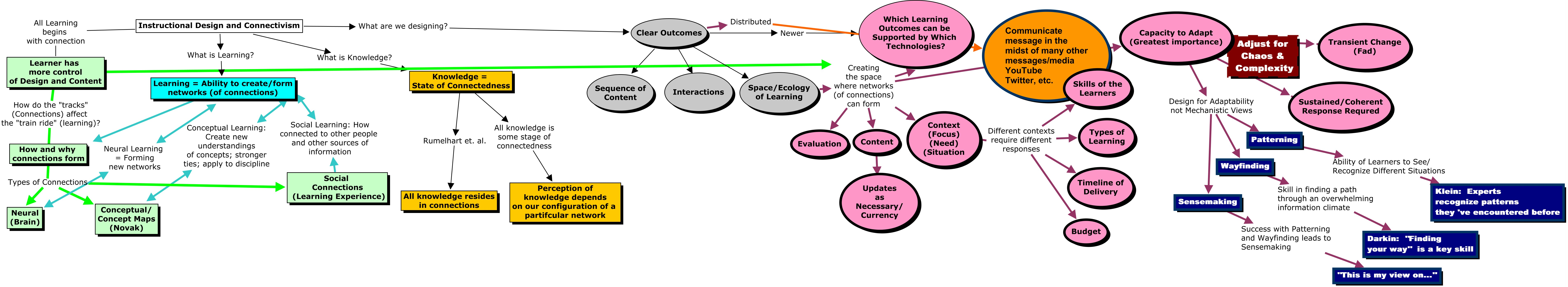 Instructional Design Certificate Online Images Certificate Design